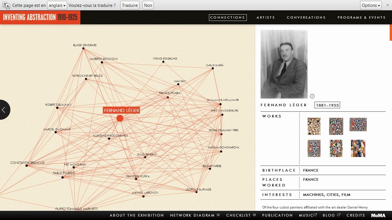 Ressource pédagogique du MoMA, diagramme interactif de l'exposition Inventing Abtsraction 1910-1925, Zoom sur Fernand Léger