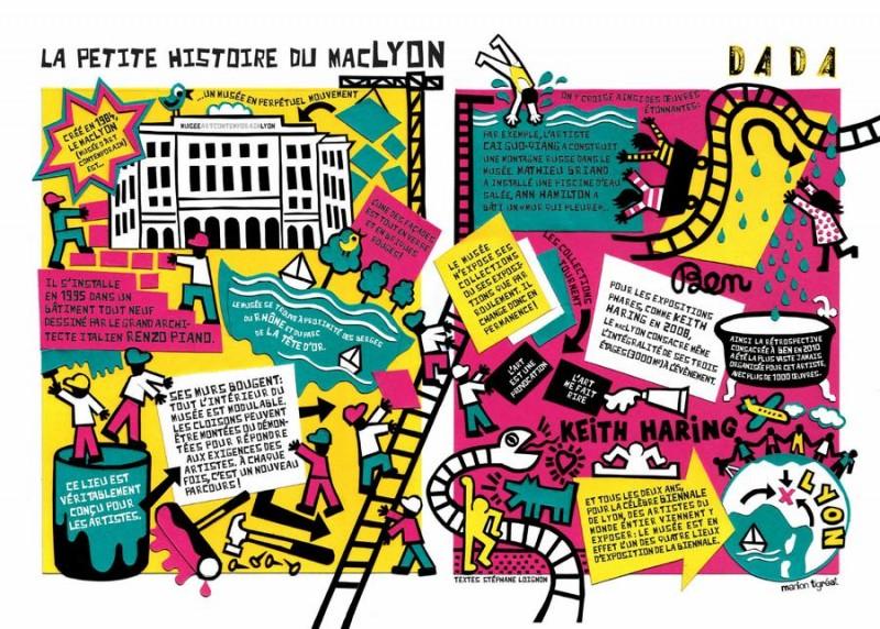 L'histoire du MAC Lyon, version Dada