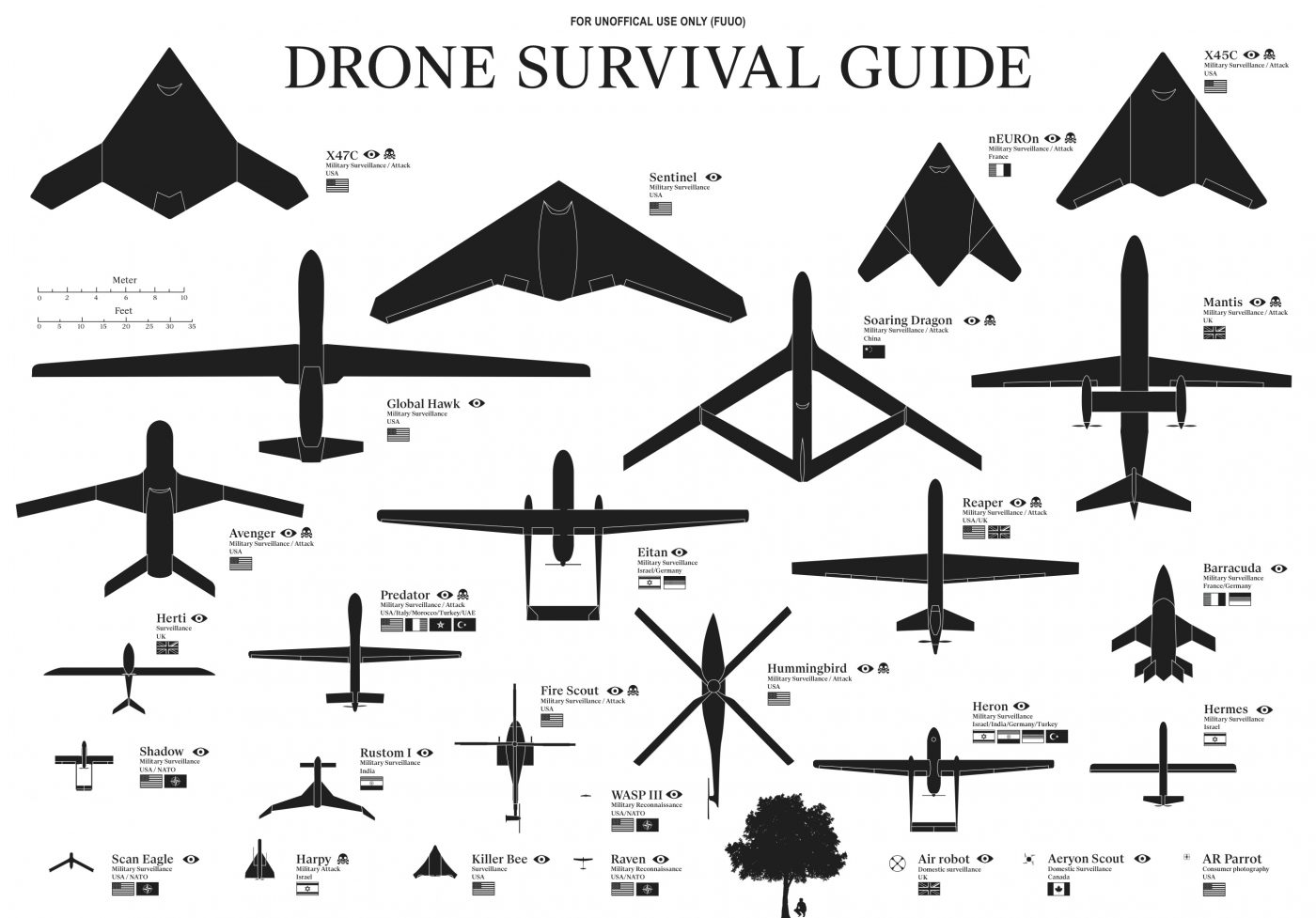 Ruben Pater, Twenty-first century birdwatching. Drone Survival Guide, 2013