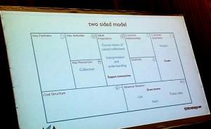 Business Canvas Model présenté par Julie Aldridge